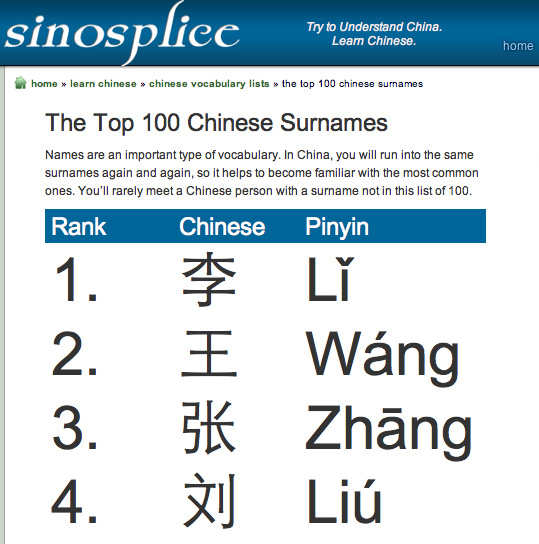 The 100 Most Common Chinese Surnames