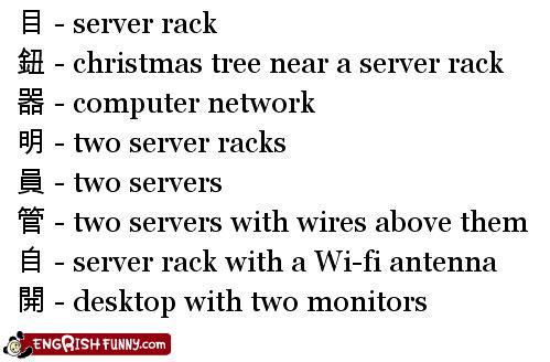 Chinese Characters for Servers