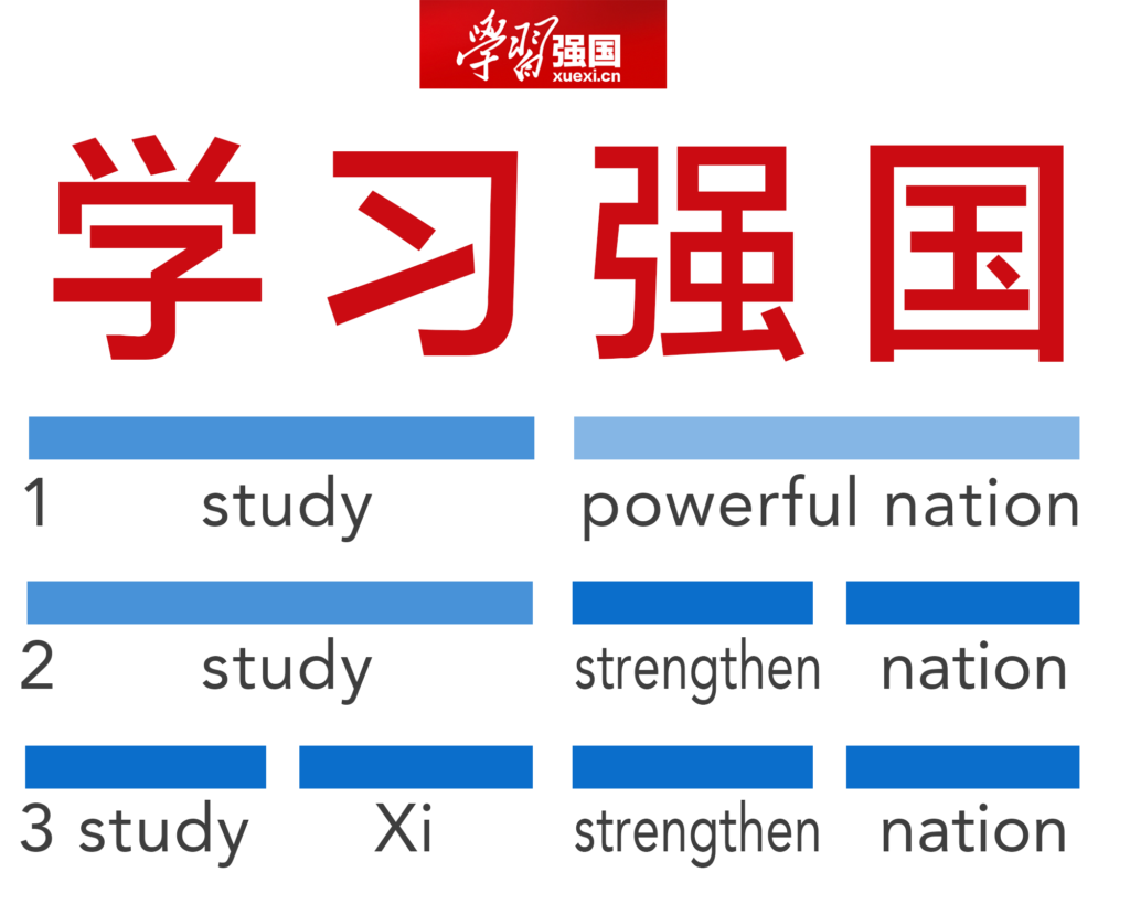 "Breakdown of interpretations of ""Xue Xi Qiang Guo"""